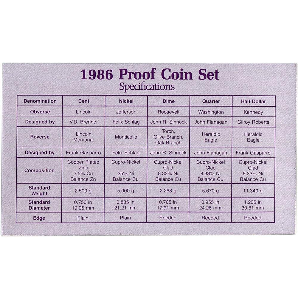 1986 proof set